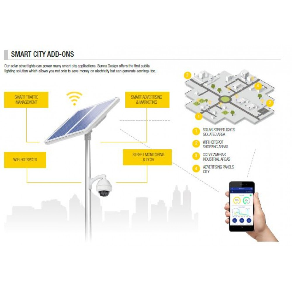 iSSL+ All in one solar street light